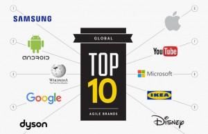 Überraschungen bei den Top 10 waren und sind nicht ausgeschlossen.