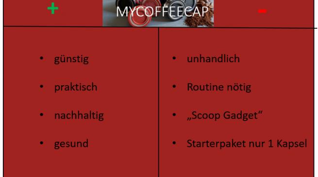 Mycoffecap Fazit