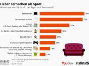 infografik YouGov