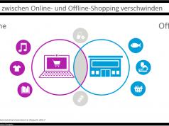 """Nielsen Studie """"Die Grenzen zwischen Online- und Offline Shopping verschwinden"""" 2017"""